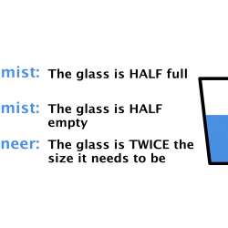 Engineer Glass Of Water